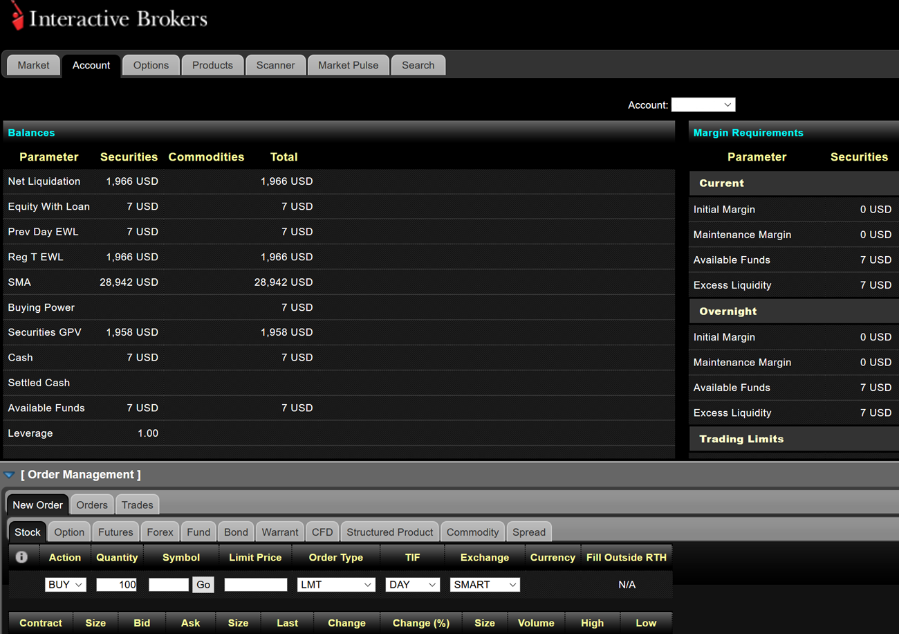 Interactive brokers options review